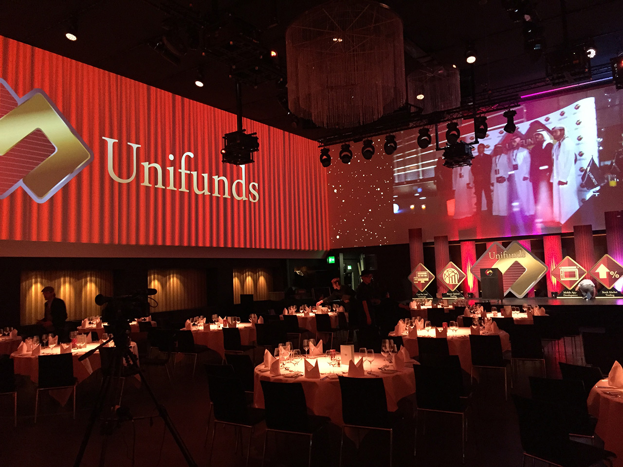 Events - Business Event Unifunds